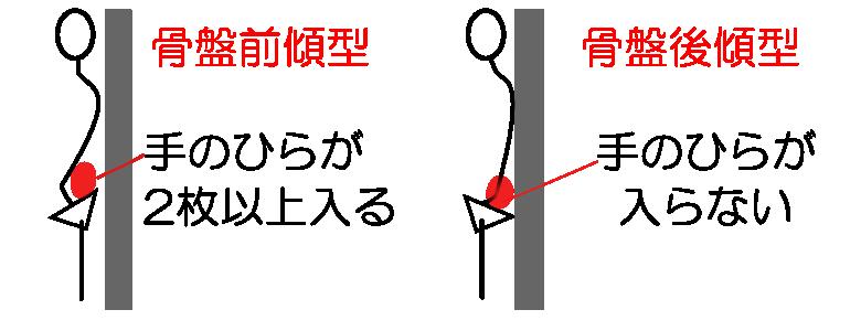 桂周辺の猫背矯正なら【京都中丸整体カイロプラクティック】