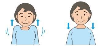 肩の上下の運動