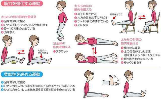 膝関節の痛みでおなやみなら京都中丸整体カイロプラクティックへ(エクササイズやストレッチ指導もさせて頂いております。)